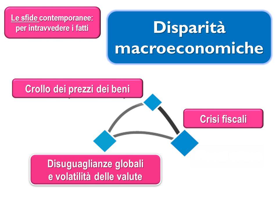 Crollo dei prezzi dei beni Crisi fiscali Disuguaglianze globali e volatilità delle valute Disuguaglianze globali e volatilità delle valute Disparitàmacroeconomiche Le sfide contemporanee: per intravvedere i fatti 19