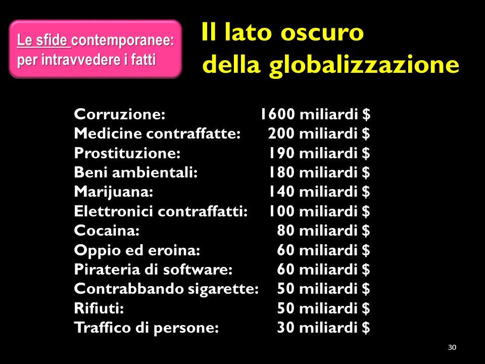 Il lato oscuro Il lato oscuro della globalizzazione della globalizzazione Corruzione: 1600 miliardi $ Medicine contraffatte: 200 miliardi $ Prostituzione: 190 miliardi $ Beni ambientali: 180 miliardi $ Marijuana: 140 miliardi $ Elettronici contraffatti: 100 miliardi $ Cocaina: 80 miliardi $ Oppio ed eroina: 60 miliardi $ Pirateria di software: 60 miliardi $ Contrabbando sigarette: 50 miliardi $ Rifiuti: 50 miliardi $ Traffico di persone: 30 miliardi $ Le sfide contemporanee: per intravvedere i fatti 30