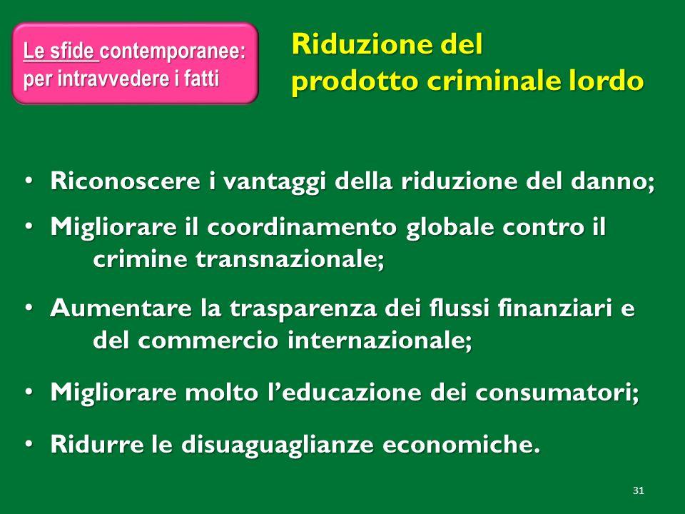 Riduzione del prodotto criminale lordo Riconoscere i vantaggi della riduzione del danno; Riconoscere i vantaggi della riduzione del danno; Migliorare il coordinamento globale contro il crimine transnazionale; Migliorare il coordinamento globale contro il crimine transnazionale; Aumentare la trasparenza dei flussi finanziari e del commercio internazionale; Aumentare la trasparenza dei flussi finanziari e del commercio internazionale; Migliorare molto leducazione dei consumatori; Migliorare molto leducazione dei consumatori; Ridurre le disuaguaglianze economiche.