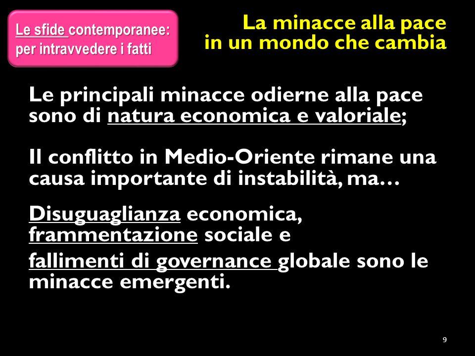 Impegno politico e ricerca della pace TERZA PARTE 1.Per capirci; 2.Le sfide contemporanee: per intravvedere i fatti; 3.