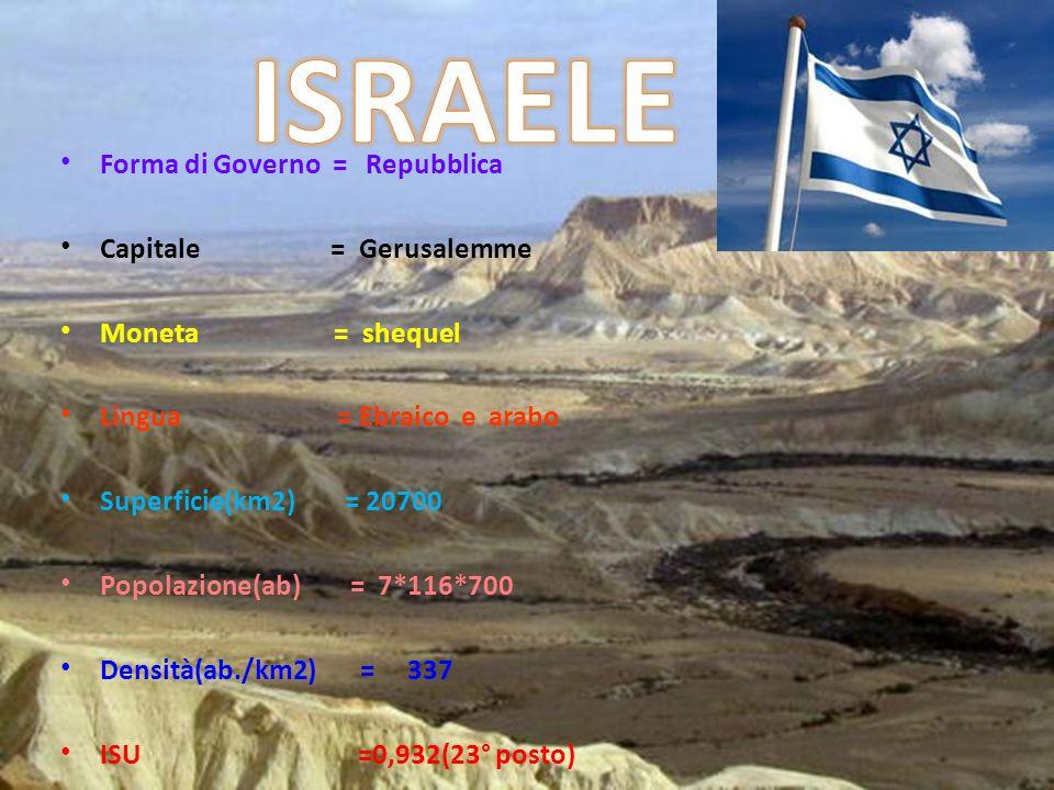 Forma di Governo = Repubblica Capitale = Gerusalemme Moneta = shequel Lingua = Ebraico e arabo Superficie(km2) = 20700 Popolazione(ab) = 7*116*700 Den