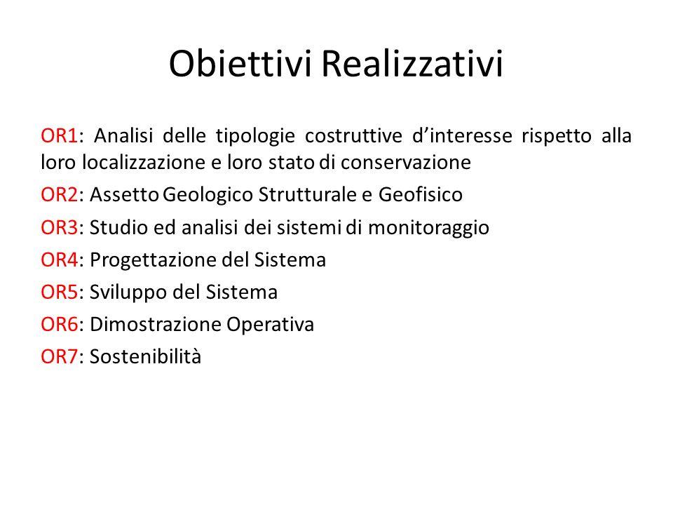 Obiettivi Realizzativi OR1: Analisi delle tipologie costruttive dinteresse rispetto alla loro localizzazione e loro stato di conservazione OR2: Assett