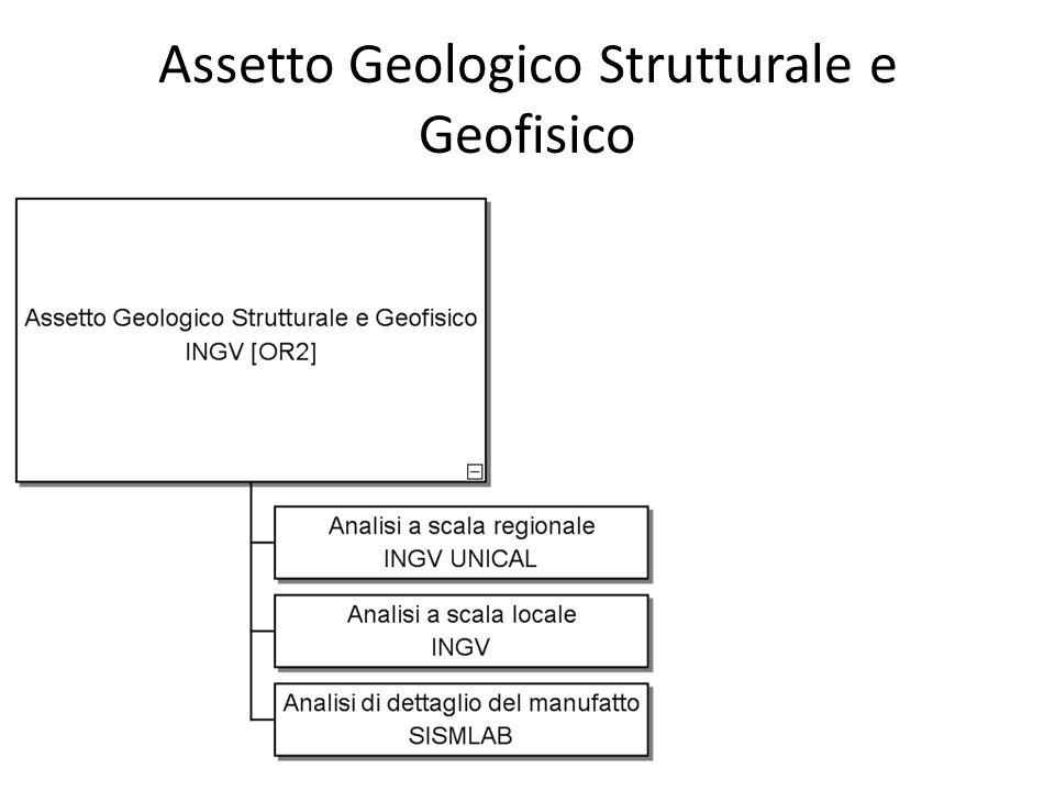 Assetto Geologico Strutturale e Geofisico
