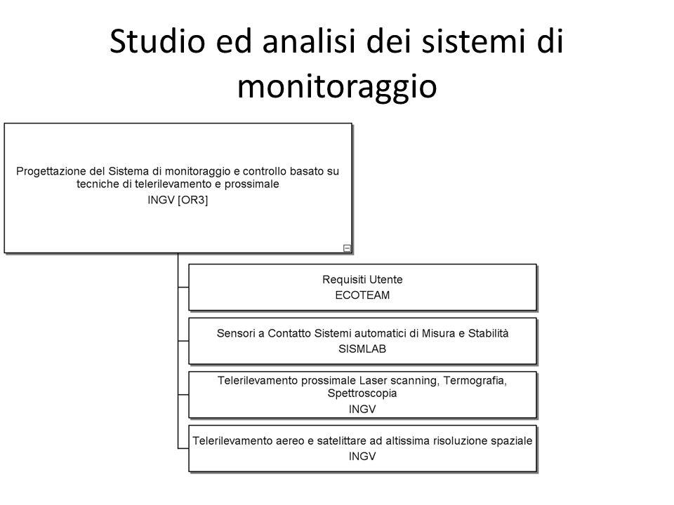 Studio ed analisi dei sistemi di monitoraggio