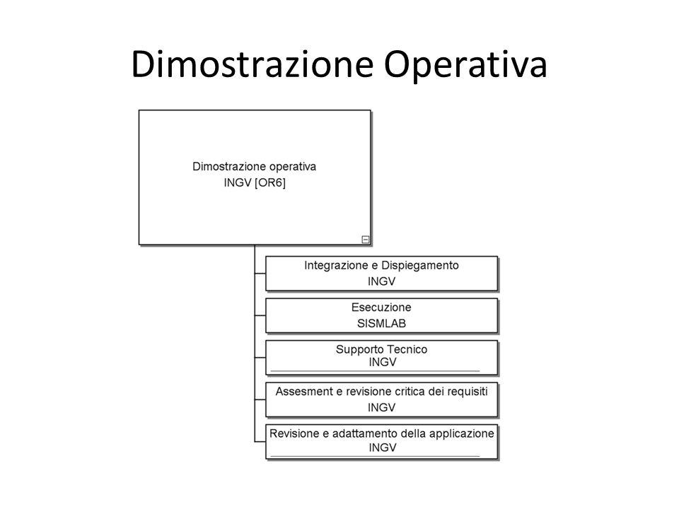 Dimostrazione Operativa