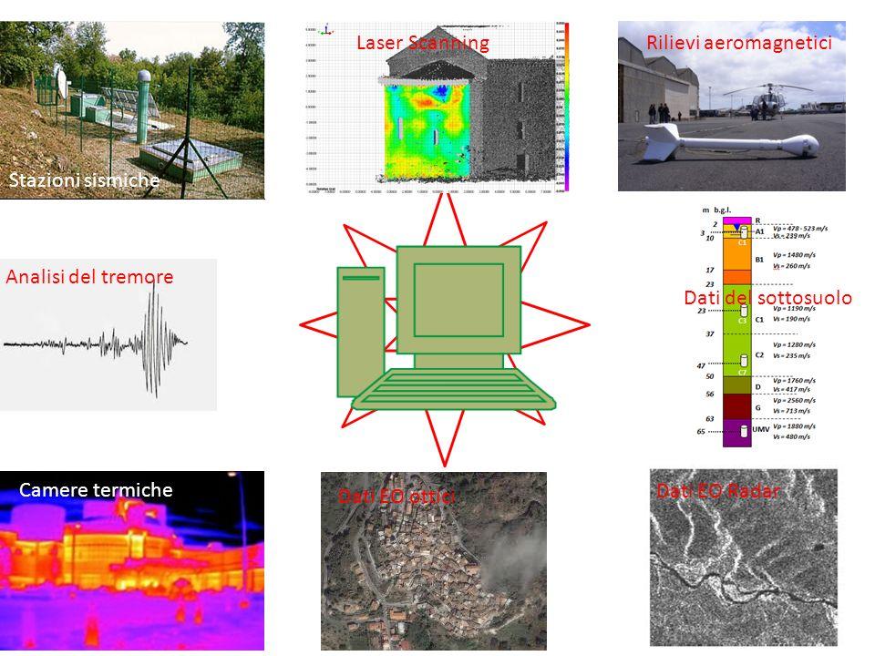 Stazioni sismiche Laser ScanningRilievi aeromagnetici Camere termiche Dati EO ottici Dati EO Radar Dati del sottosuolo Analisi del tremore