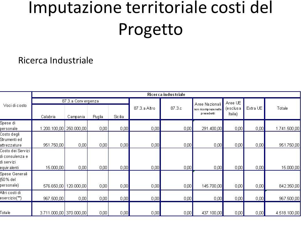 Imputazione territoriale costi del Progetto Ricerca Industriale