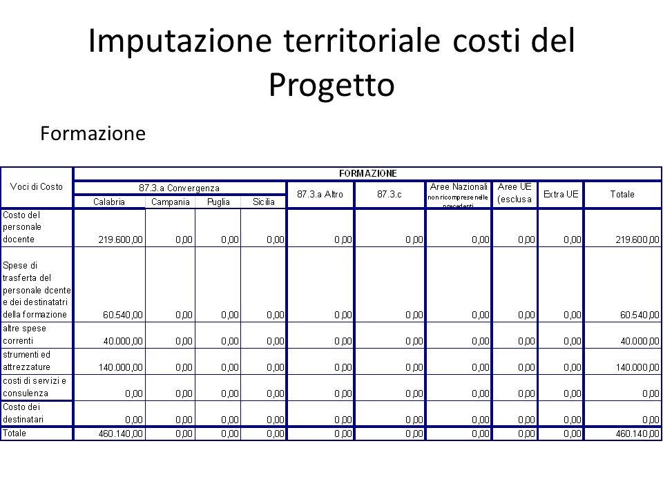 Imputazione territoriale costi del Progetto Formazione