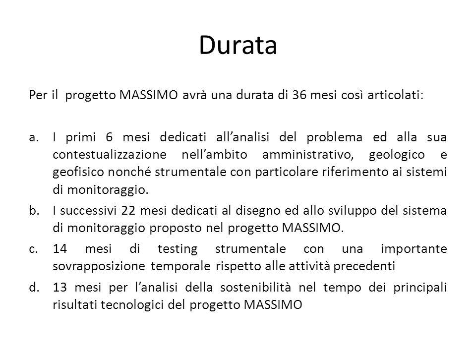 Durata Per il progetto MASSIMO avrà una durata di 36 mesi così articolati: a.I primi 6 mesi dedicati allanalisi del problema ed alla sua contestualizz