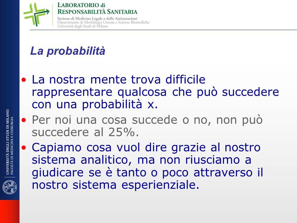 La probabilità La nostra mente trova difficile rappresentare qualcosa che può succedere con una probabilità x. Per noi una cosa succede o no, non può