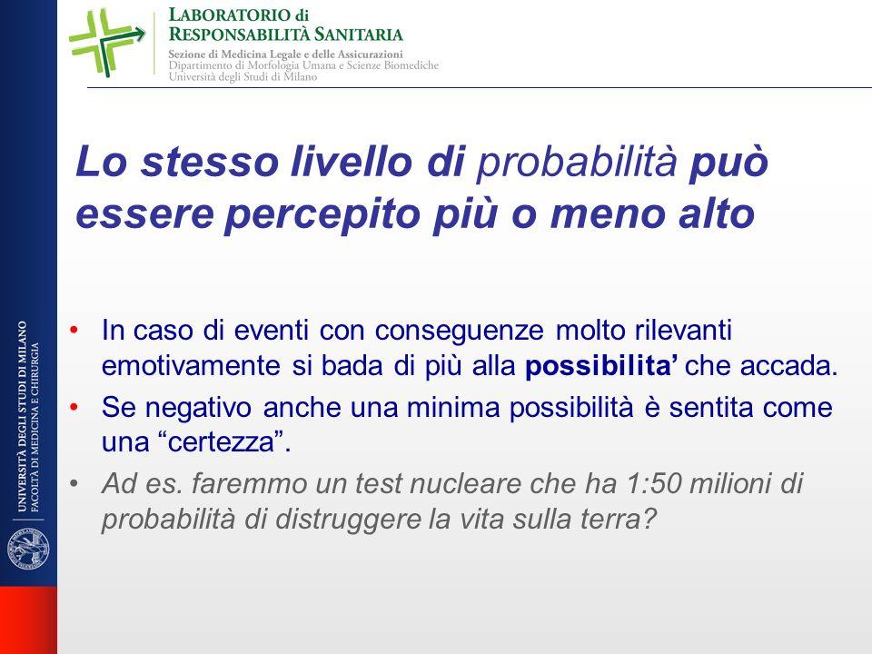 Lo stesso livello di probabilità può essere percepito più o meno alto In caso di eventi con conseguenze molto rilevanti emotivamente si bada di più al