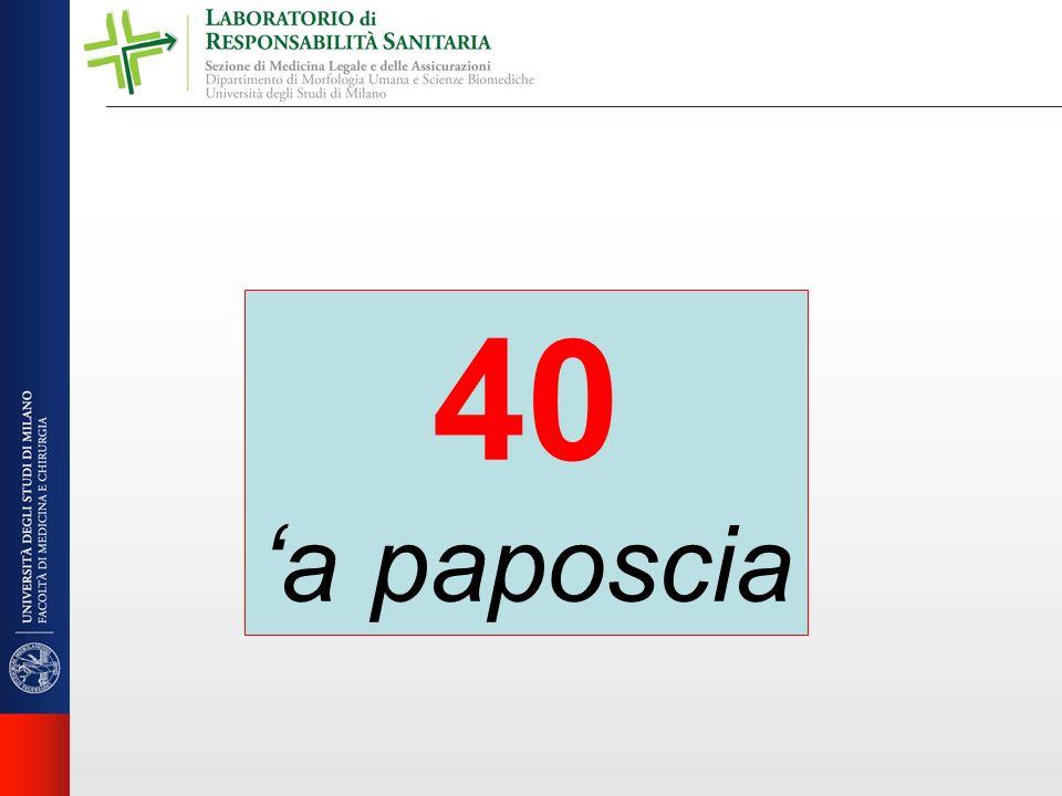 40 a paposcia