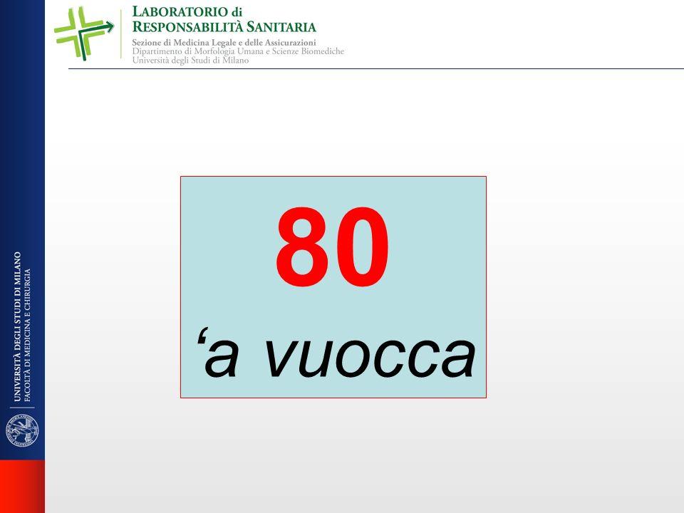 80 a vuocca