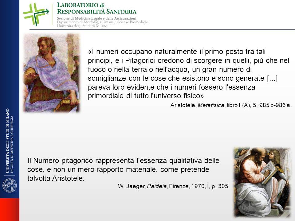 Territorio del Tribunale di Milano Territorio del Tribunale di Milano sommando il numero degli abitanti di ogni Comune 2.500.000 persone 90 morti al giorno in Italia4.3% nel ns.