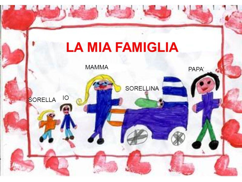 LA MIA FAMIGLIA MAMMA PAPA IO SORELLA SORELLINA