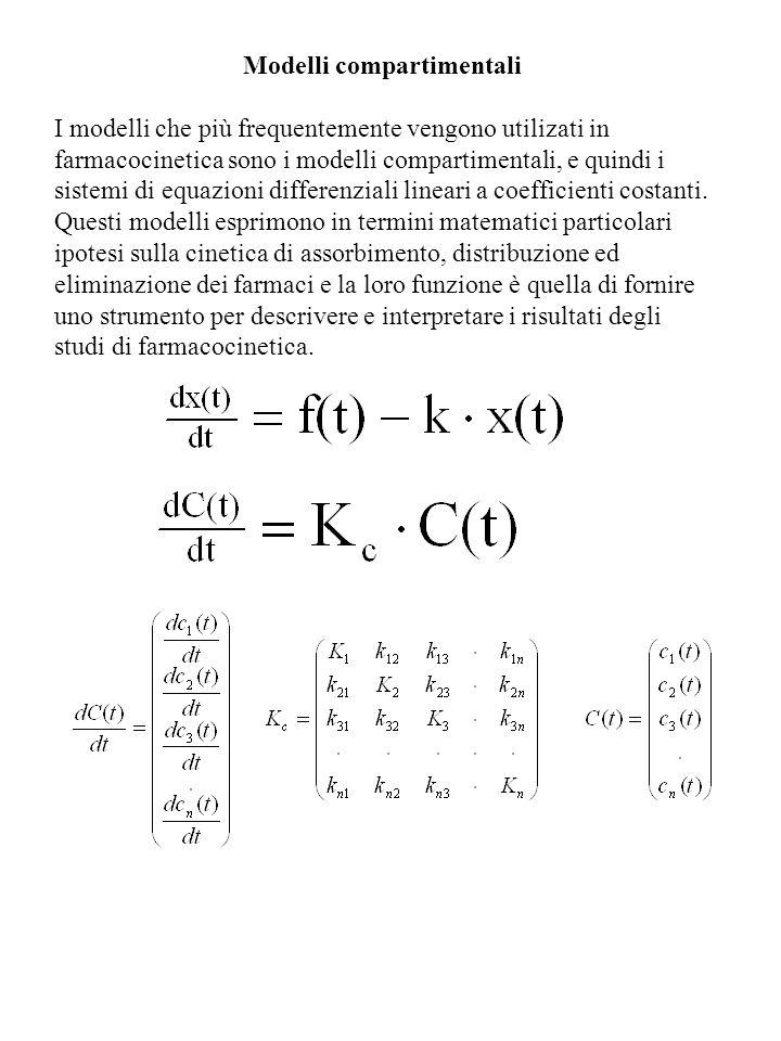 Modelli compartimentali I modelli che più frequentemente vengono utilizati in farmacocinetica sono i modelli compartimentali, e quindi i sistemi di equazioni differenziali lineari a coefficienti costanti.