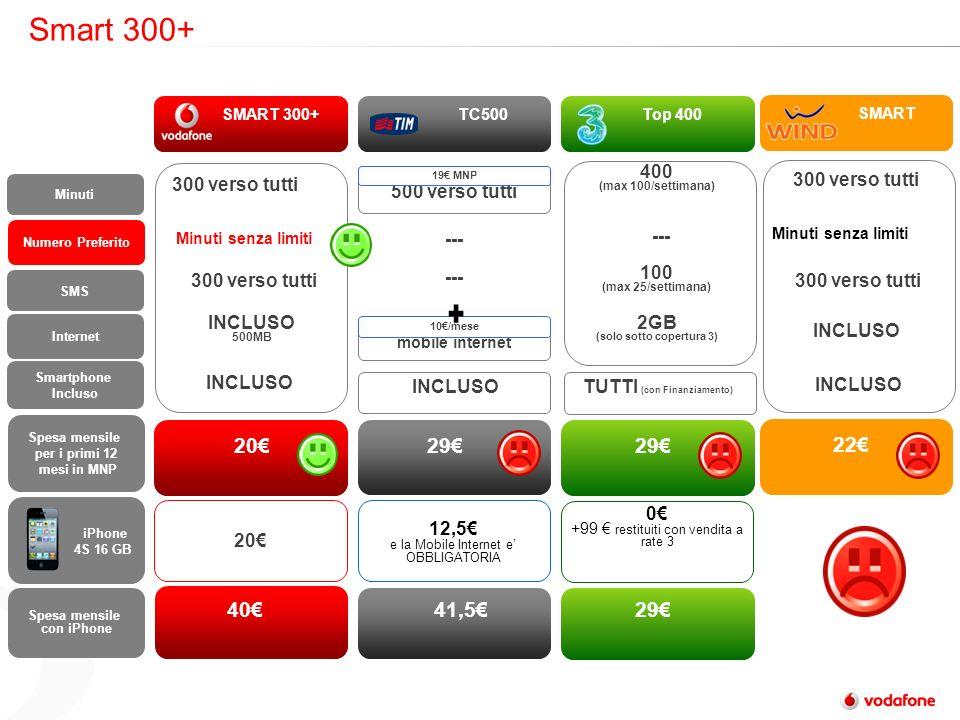 SMART 300+ TC500 Top 400 Minuti Numero Preferito Spesa mensile per i primi 12 mesi in MNP Spesa mensile con iPhone Minuti senza limiti 500 verso tutti 2029 SMS iPhone 4S 16 GB 12,5 e la Mobile Internet e OBBLIGATORIA 20 --- 300 verso tutti 4041,529 Internet INCLUSO 500MB 300 verso tutti 19 MNP Smartphone Incluso INCLUSO TUTTI (con Finanziamento) Minuti senza limiti 400 (max 100/settimana) 100 (max 25/settimana) 2GB (solo sotto copertura 3) mobile internet 10/mese 0 +99 restituiti con vendita a rate 3 --- SMART 22 300 verso tutti INCLUSO 300 verso tutti Minuti senza limiti INCLUSO Smart 300+