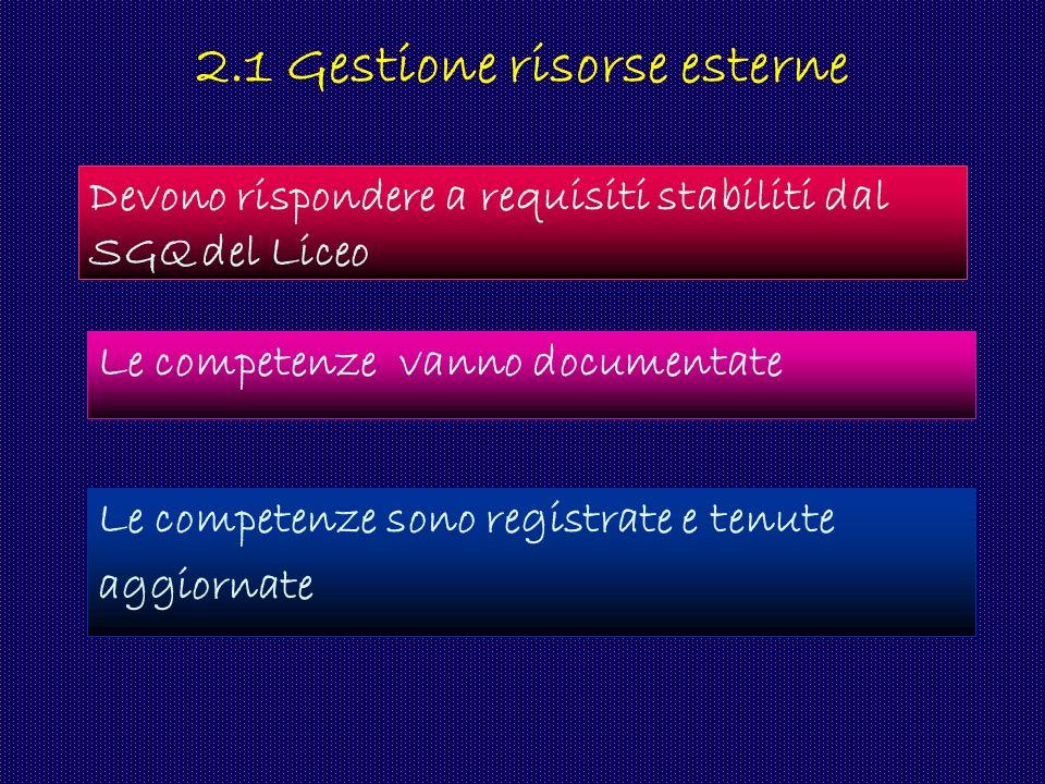 2.1 Gestione risorse esterne Devono rispondere a requisiti stabiliti dal SGQ del Liceo Le competenze vanno documentate Le competenze sono registrate e
