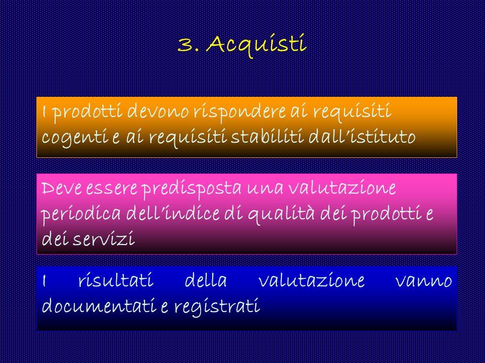 3. Acquisti I prodotti devono rispondere ai requisiti cogenti e ai requisiti stabiliti dallistituto Deve essere predisposta una valutazione periodica