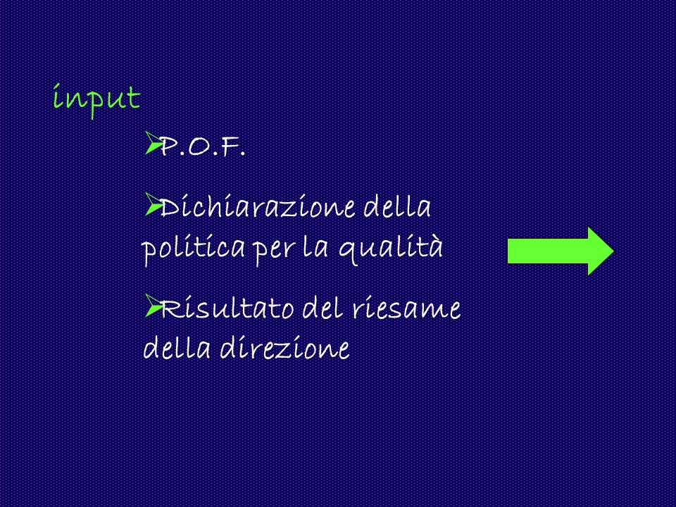 P.O.F. Dichiarazione della politica per la qualità Risultato del riesame della direzione input