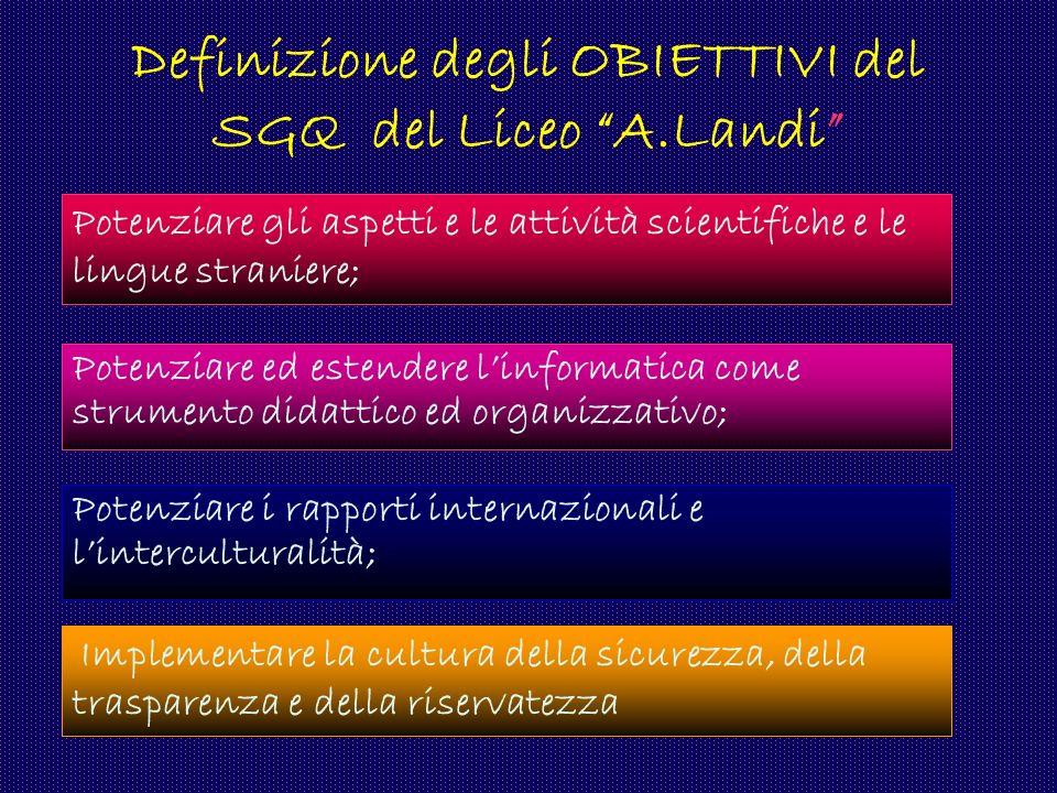 Definizione degli OBIETTIVI del SGQ del Liceo A.Landi Potenziare gli aspetti e le attività scientifiche e le lingue straniere; Potenziare ed estendere