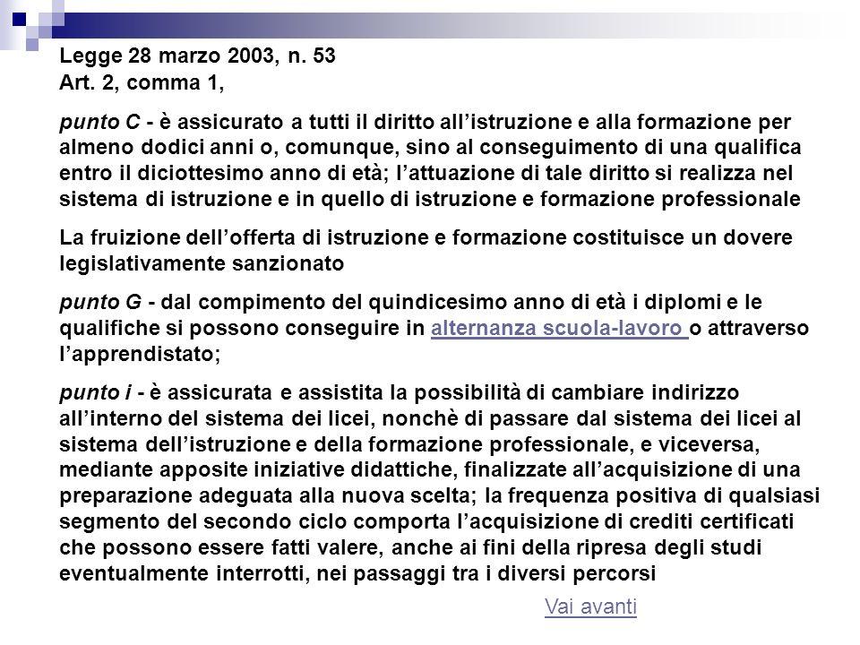 Legge 28 marzo 2003, n. 53 Art. 2, comma 1, punto C - è assicurato a tutti il diritto allistruzione e alla formazione per almeno dodici anni o, comunq