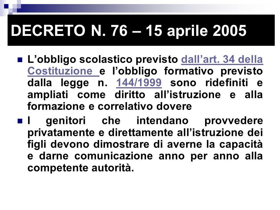 DECRETO N. 76 – 15 aprile 2005 Lobbligo scolastico previsto dallart. 34 della Costituzione e lobbligo formativo previsto dalla legge n. 144/1999 sono