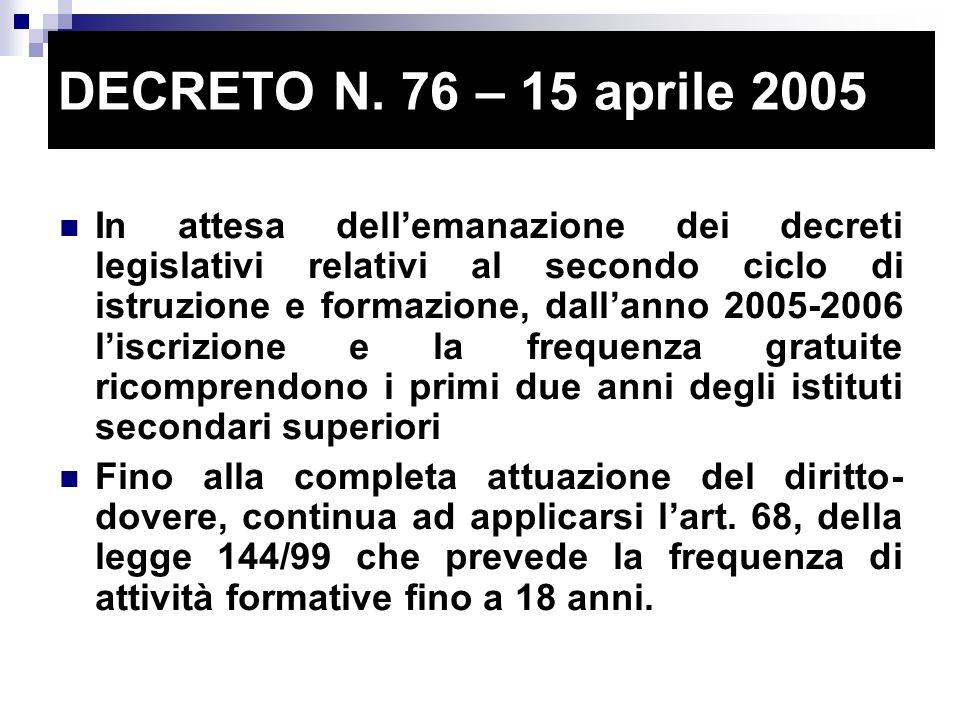 Legge 27 Dicembre 2006 n.296, art. 1 commi 622, 624, 632 […] 622.