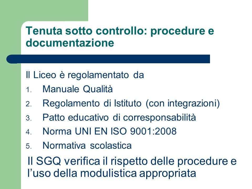 Tenuta sotto controllo: procedure e documentazione Il Liceo è regolamentato da 1. Manuale Qualità 2. Regolamento di Istituto (con integrazioni) 3. Pat