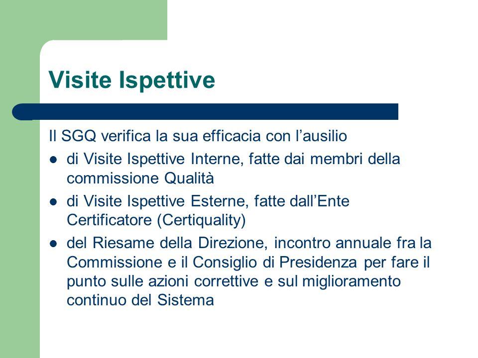 Visite Ispettive Il SGQ verifica la sua efficacia con lausilio di Visite Ispettive Interne, fatte dai membri della commissione Qualità di Visite Ispet