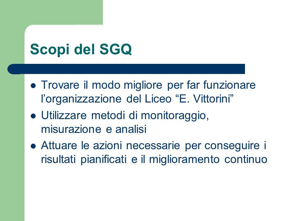 Scopi del SGQ Trovare il modo migliore per far funzionare lorganizzazione del Liceo E. Vittorini Utilizzare metodi di monitoraggio, misurazione e anal