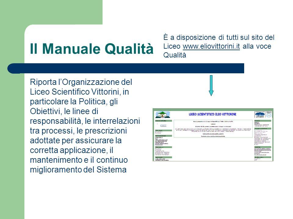 Il Manuale Qualità Riporta lOrganizzazione del Liceo Scientifico Vittorini, in particolare la Politica, gli Obiettivi, le linee di responsabilità, le