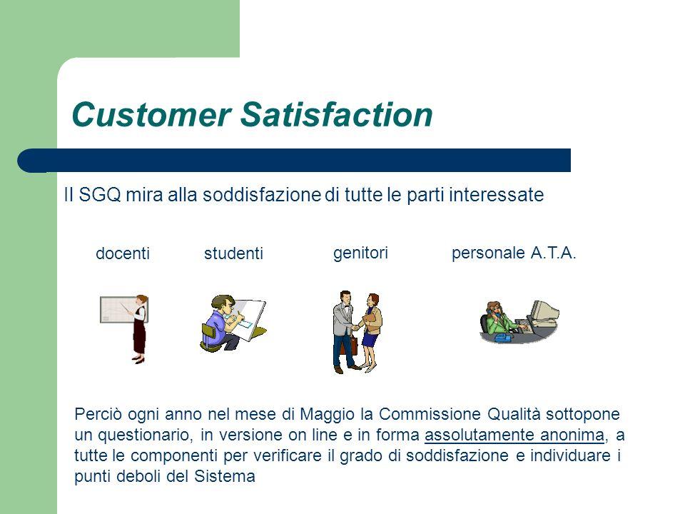Customer Satisfaction Il SGQ mira alla soddisfazione di tutte le parti interessate Perciò ogni anno nel mese di Maggio la Commissione Qualità sottopon