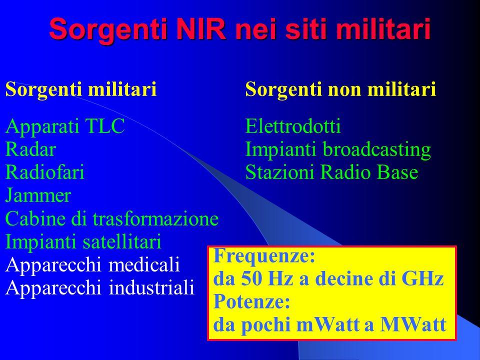 Sorgenti NIR nei siti militari Sorgenti militariSorgenti non militari Apparati TLCElettrodotti RadarImpianti broadcasting RadiofariStazioni Radio Base