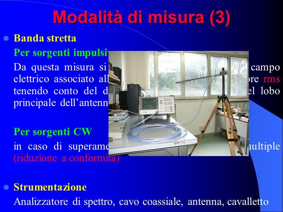 Modalità di misura (3) Banda stretta Per sorgenti impulsive Da questa misura si ottiene il valore di picco del campo elettrico associato alla durata d