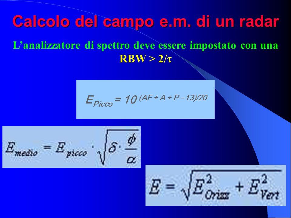Calcolo del campo e.m. di un radar E Picco = 10 (AF + A + P –13)/20 Lanalizzatore di spettro deve essere impostato con una RBW > 2/