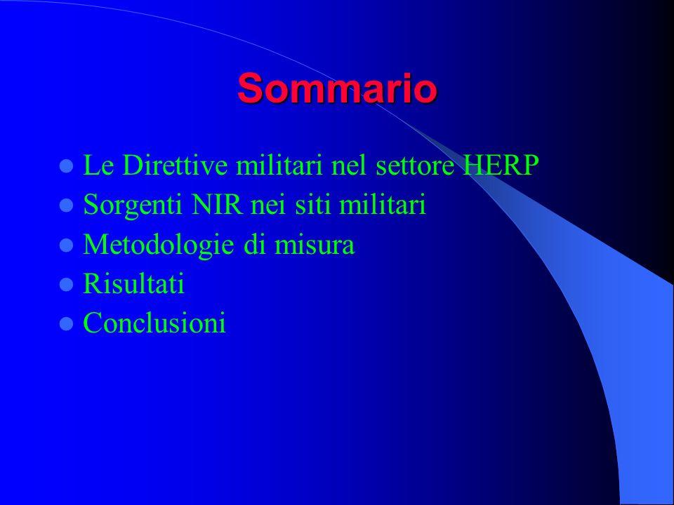 Sommario Le Direttive militari nel settore HERP Sorgenti NIR nei siti militari Metodologie di misura Risultati Conclusioni