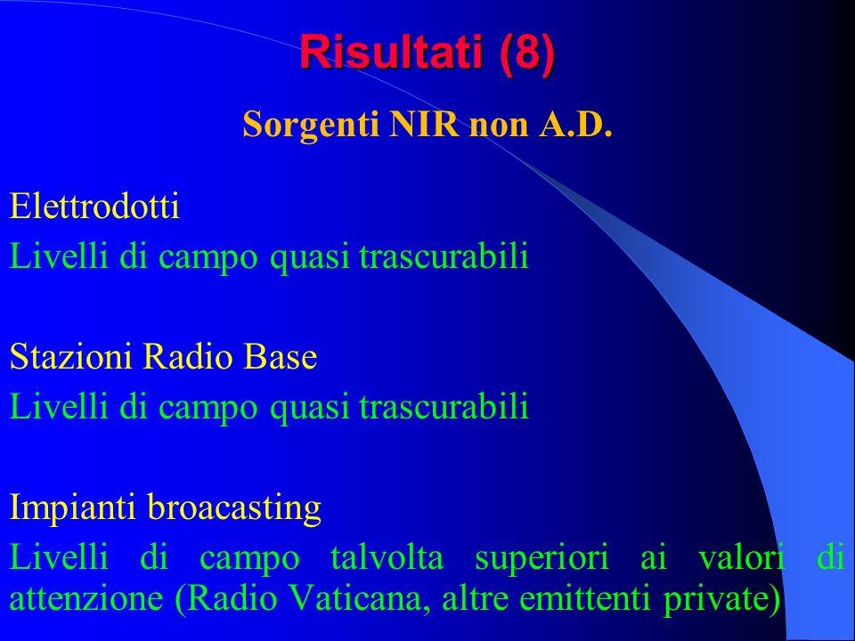 Risultati (8) Sorgenti NIR non A.D. Elettrodotti Livelli di campo quasi trascurabili Stazioni Radio Base Livelli di campo quasi trascurabili Impianti
