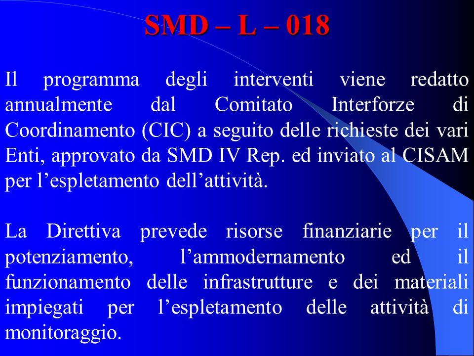 SMD – L – 018 Il programma degli interventi viene redatto annualmente dal Comitato Interforze di Coordinamento (CIC) a seguito delle richieste dei var