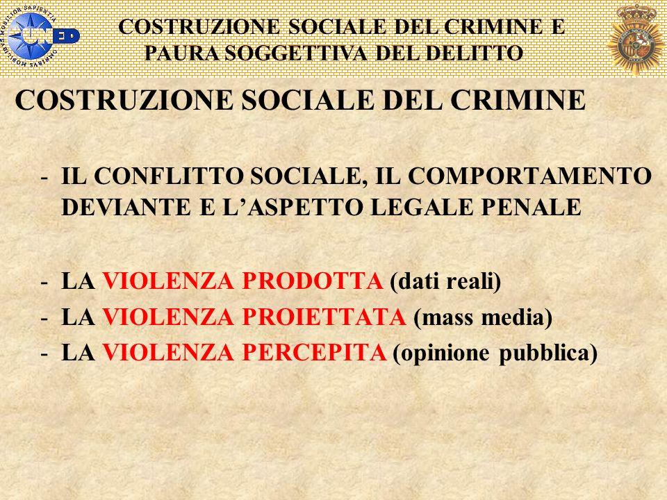 COSTRUZIONE SOCIALE DEL CRIMINE E PAURA SOGGETTIVA DEL DELITTO COSTRUZIONE SOCIALE DEL CRIMINE -IL CONFLITTO SOCIALE, IL COMPORTAMENTO DEVIANTE E LASP