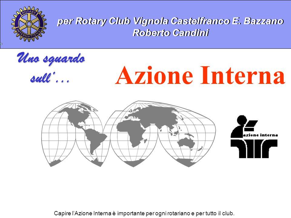 per Rotary Club Vignola Castelfranco E. Bazzano Roberto Candini Uno sguardo sull... Capire lAzione Interna è importante per ogni rotariano e per tutto