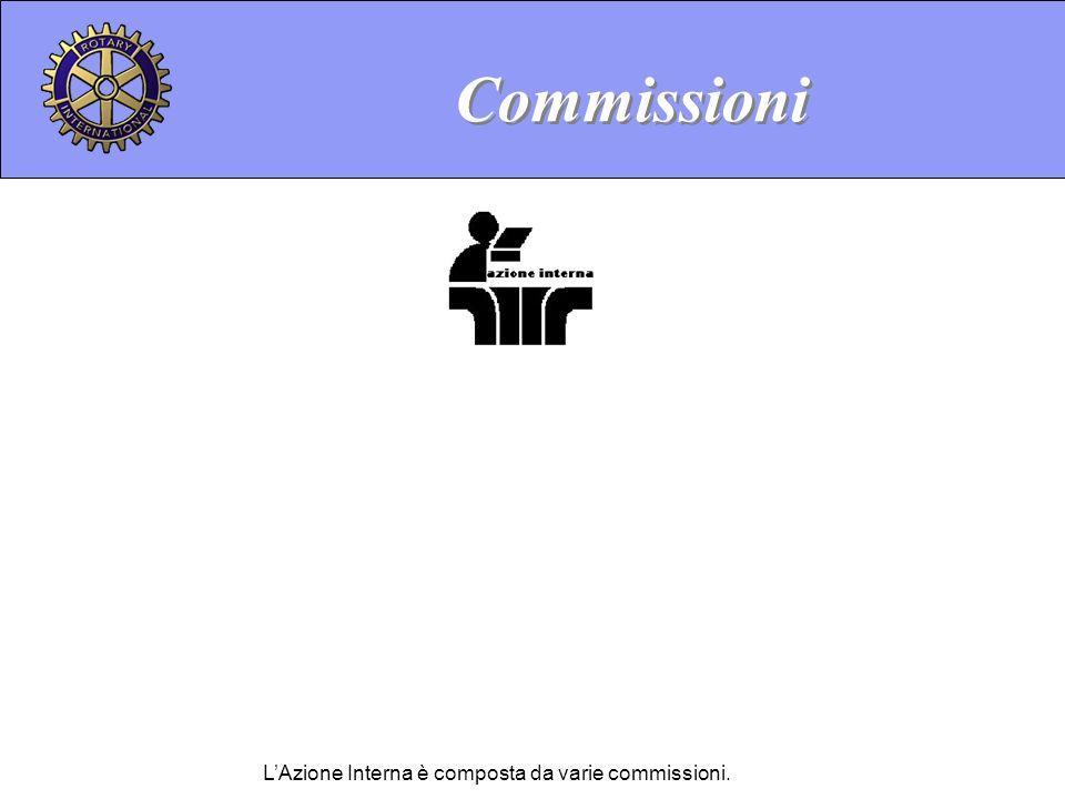 Commissioni LAzione Interna è composta da varie commissioni.