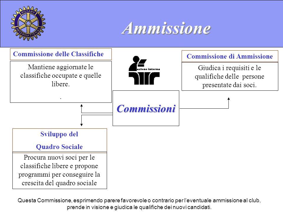 Commissione di Ammissione Giudica i requisiti e le qualifiche delle persone presentate dai soci. Ammissione Commissioni Questa Commissione, esprimendo