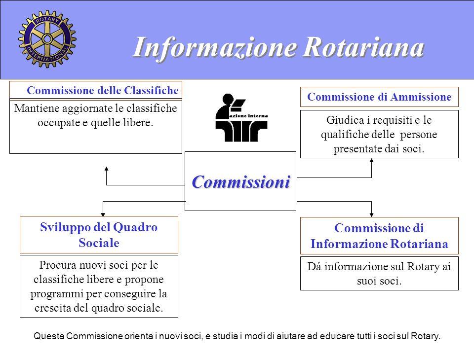 Commissione di Informazione Rotariana Dá informazione sul Rotary ai suoi soci. Informazione Rotariana Commissioni Questa Commissione orienta i nuovi s