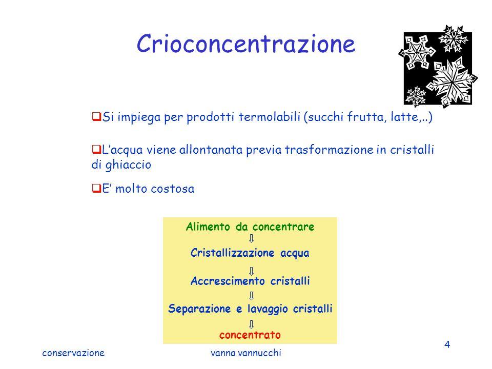 conservazionevanna vannucchi 4 Crioconcentrazione Si impiega per prodotti termolabili (succhi frutta, latte,..) Lacqua viene allontanata previa trasfo
