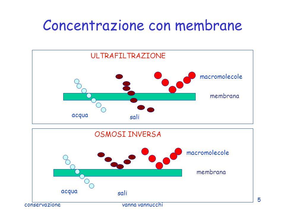conservazionevanna vannucchi 5 Concentrazione con membrane membrana acqua sali macromolecole ULTRAFILTRAZIONE membrana acqua sali macromolecole OSMOSI