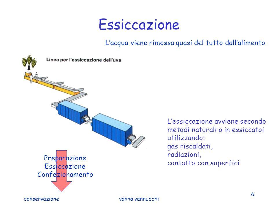conservazionevanna vannucchi 6 Essiccazione Lacqua viene rimossa quasi del tutto dallalimento Lessiccazione avviene secondo metodi naturali o in essic