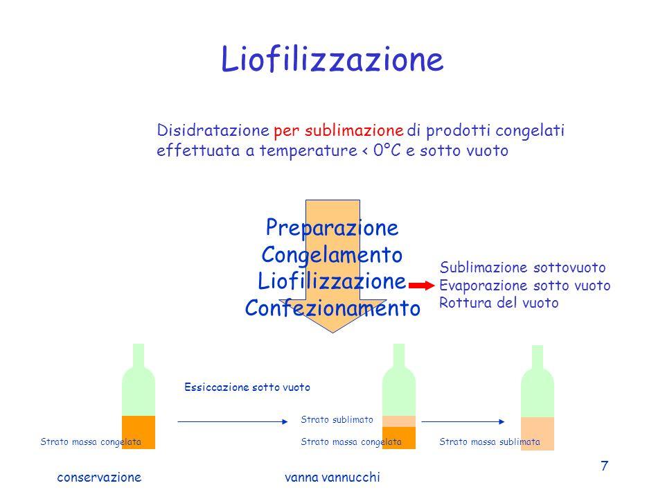 conservazionevanna vannucchi 7 Liofilizzazione Sublimazione sottovuoto Evaporazione sotto vuoto Rottura del vuoto Disidratazione per sublimazione di p