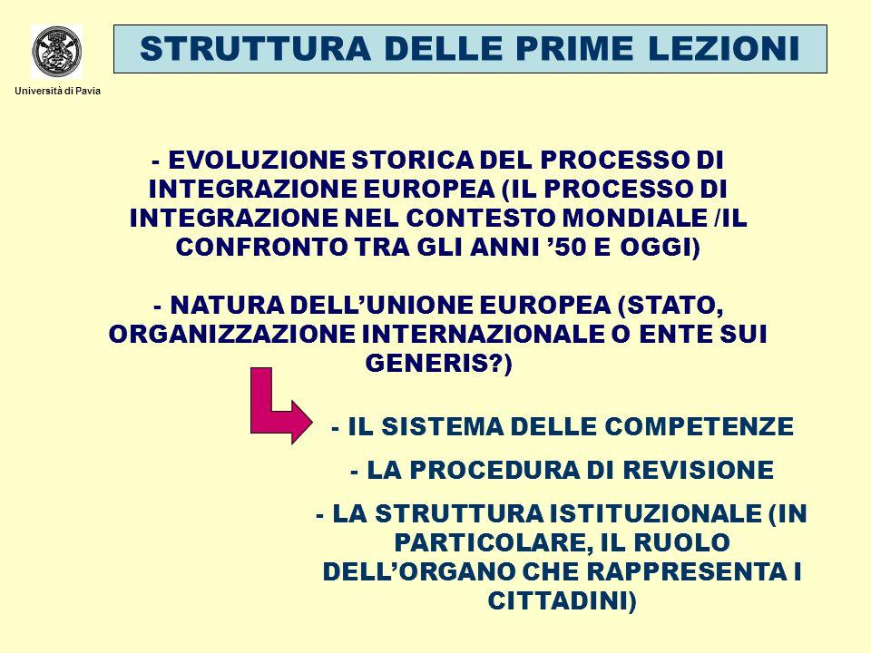 Università di Pavia - EVOLUZIONE STORICA DEL PROCESSO DI INTEGRAZIONE EUROPEA (IL PROCESSO DI INTEGRAZIONE NEL CONTESTO MONDIALE /IL CONFRONTO TRA GLI