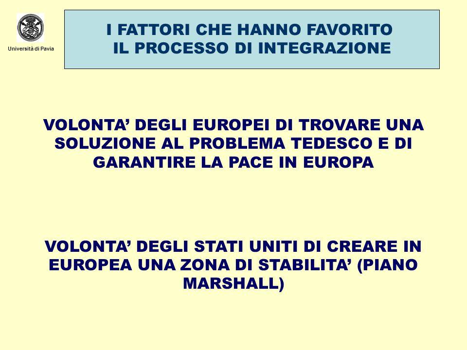 Università di Pavia VOLONTA DEGLI EUROPEI DI TROVARE UNA SOLUZIONE AL PROBLEMA TEDESCO E DI GARANTIRE LA PACE IN EUROPA VOLONTA DEGLI STATI UNITI DI C